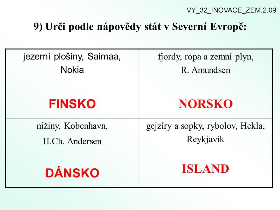 9) Urči podle nápovědy stát v Severní Evropě: jezerní plošiny, Saimaa, Nokia FINSKO fjordy, ropa a zemní plyn, R. Amundsen NORSKO nížiny, Kobenhavn, H
