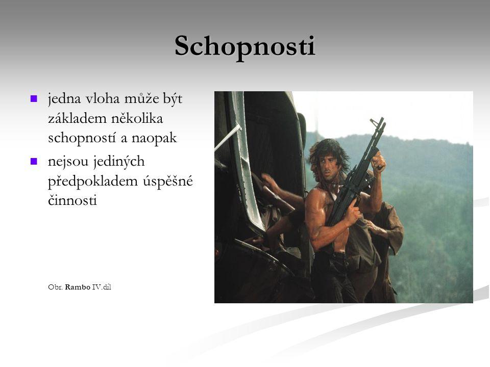 Schopnosti jedna vloha může být základem několika schopností a naopak nejsou jediných předpokladem úspěšné činnosti Obr. Rambo IV.díl