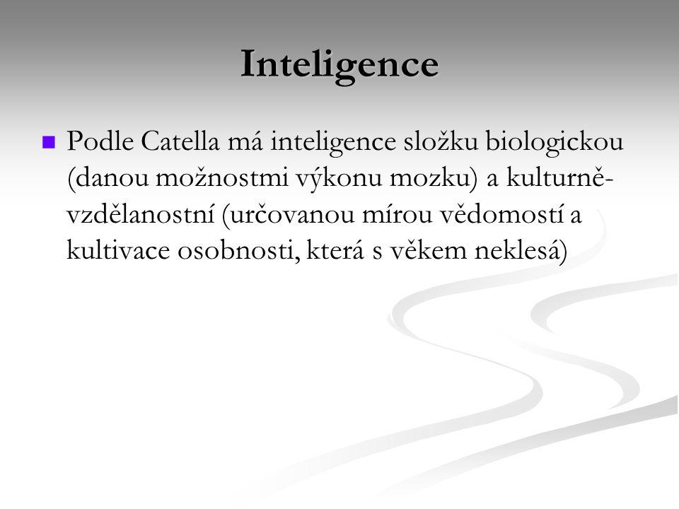 Inteligence Podle Catella má inteligence složku biologickou (danou možnostmi výkonu mozku) a kulturně- vzdělanostní (určovanou mírou vědomostí a kulti