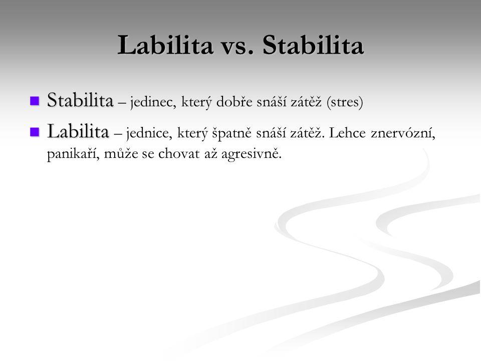 Labilita vs. Stabilita Stabilita Stabilita – jedinec, který dobře snáší zátěž (stres) Labilita Labilita – jednice, který špatně snáší zátěž. Lehce zne