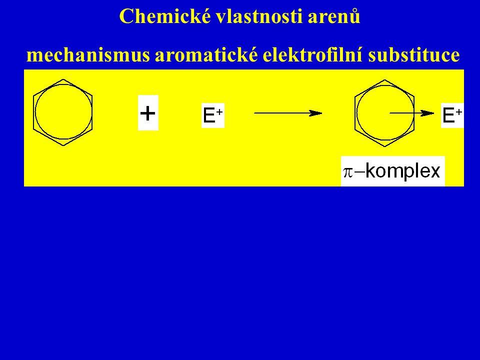 Chemické vlastnosti arenů mechanismus aromatické elektrofilní substituce