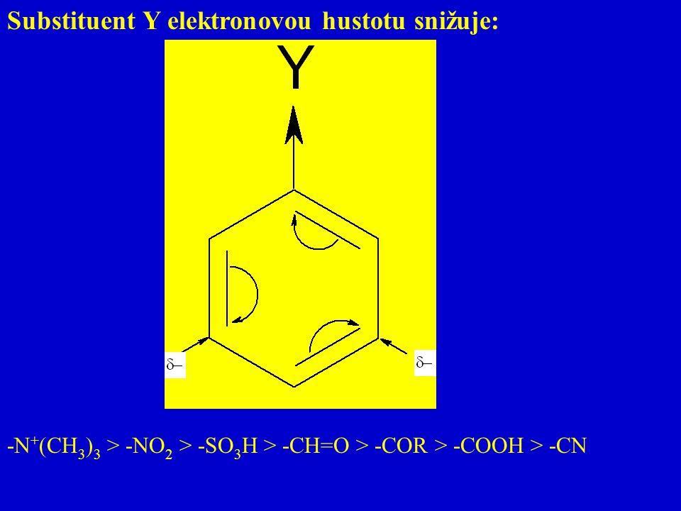 Substituent Y elektronovou hustotu snižuje: -N + (CH 3 ) 3 > -NO 2 > -SO 3 H > -CH=O > -COR > -COOH > -CN