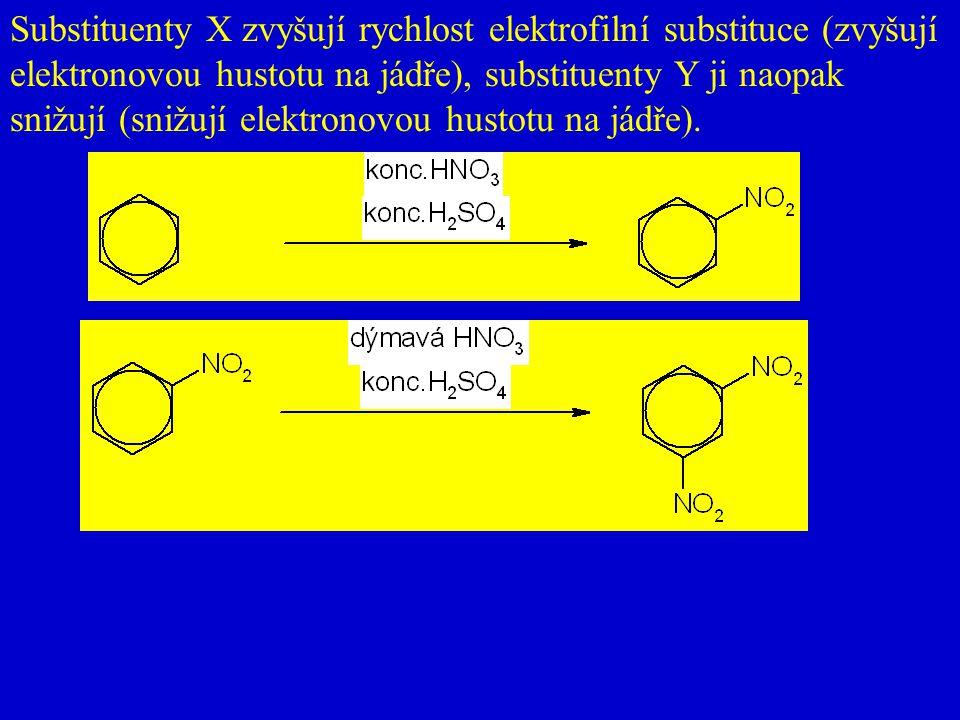 Substituenty X zvyšují rychlost elektrofilní substituce (zvyšují elektronovou hustotu na jádře), substituenty Y ji naopak snižují (snižují elektronovo