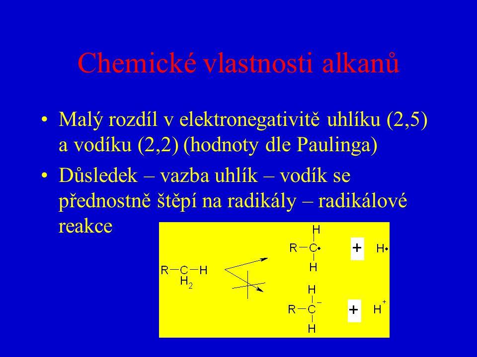 Chemické vlastnosti alkanů Malý rozdíl v elektronegativitě uhlíku (2,5) a vodíku (2,2) (hodnoty dle Paulinga) Důsledek – vazba uhlík – vodík se předno