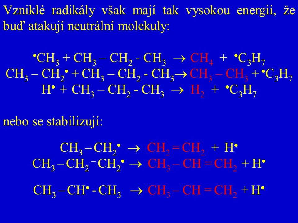 Vzniklé radikály však mají tak vysokou energii, že buď atakují neutrální molekuly:  CH 3 + CH 3 – CH 2 - CH 3  CH 4 +  C 3 H 7 CH 3 – CH 2  + CH 3