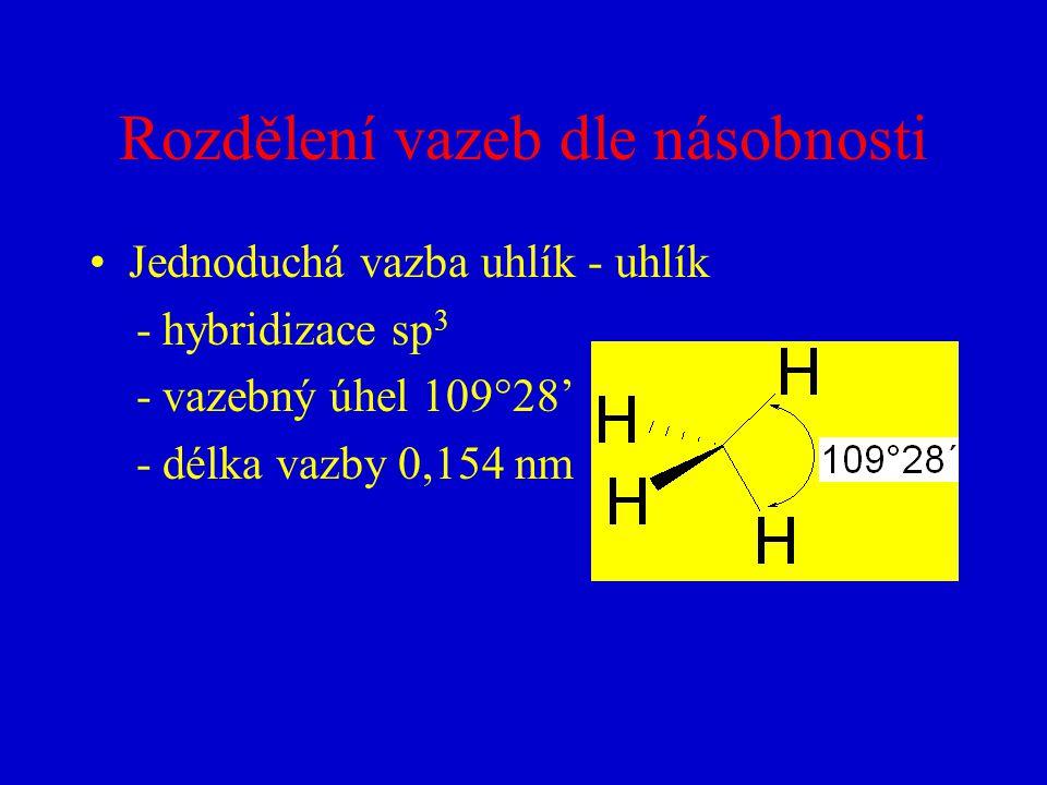 Rozdělení vazeb dle násobnosti Jednoduchá vazba uhlík - uhlík - hybridizace sp 3 - vazebný úhel 109°28' - délka vazby 0,154 nm