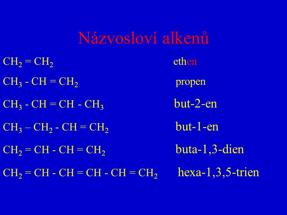 Názvosloví alkenů CH 2 = CH 2 ethen CH 3 - CH = CH 2 propen CH 3 - CH = CH - CH 3 but-2-en CH 3 – CH 2 - CH = CH 2 but-1-en CH 2 = CH - CH = CH 2 buta