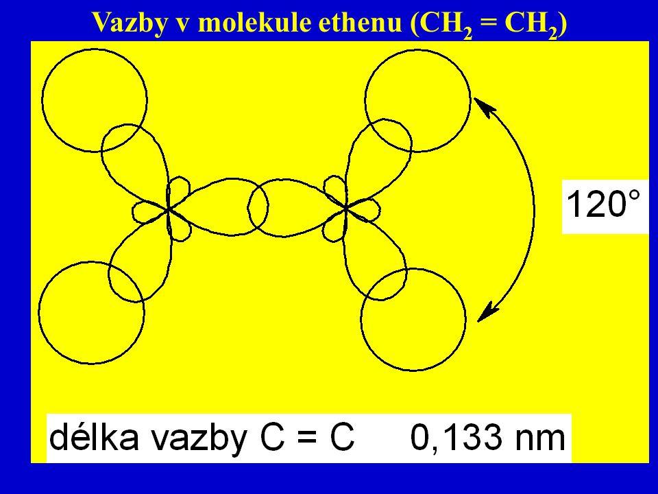 Vazby v molekule ethenu (CH 2 = CH 2 )