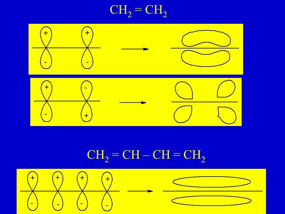 CH 2 = CH – CH = CH 2 CH 2 = CH 2
