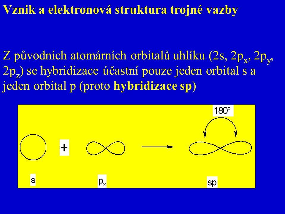 Vznik a elektronová struktura trojné vazby Z původních atomárních orbitalů uhlíku (2s, 2p x, 2p y, 2p z ) se hybridizace účastní pouze jeden orbital s