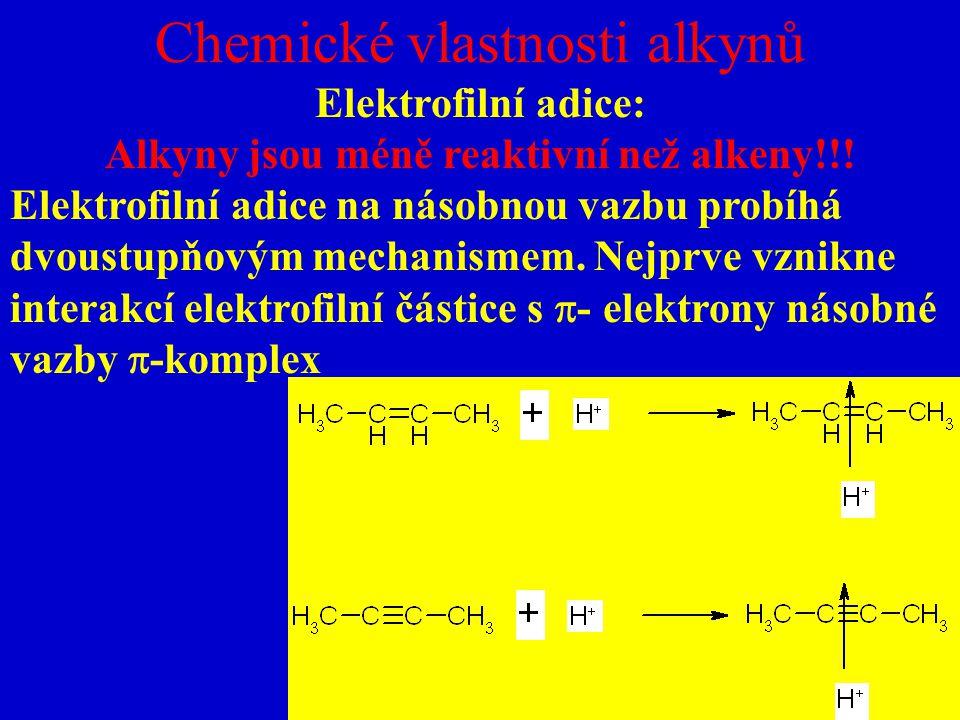 Chemické vlastnosti alkynů Elektrofilní adice: Alkyny jsou méně reaktivní než alkeny!!! Elektrofilní adice na násobnou vazbu probíhá dvoustupňovým mec