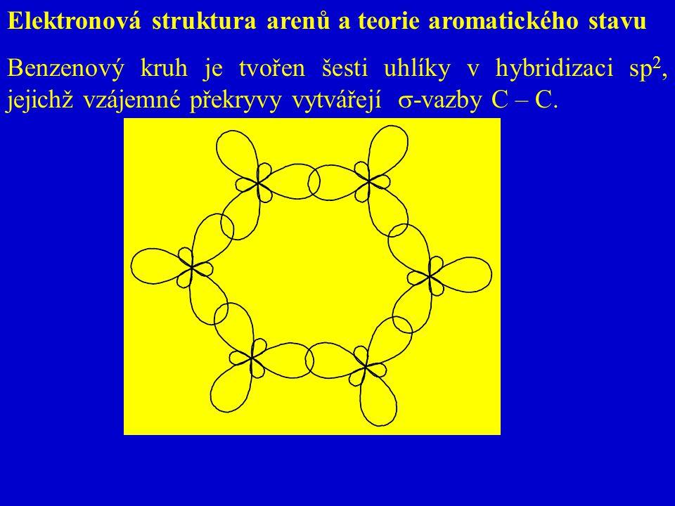 Elektronová struktura arenů a teorie aromatického stavu Benzenový kruh je tvořen šesti uhlíky v hybridizaci sp 2, jejichž vzájemné překryvy vytvářejí