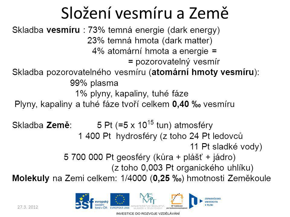27.3. 2012 Složení vesmíru a Země Skladba vesmíru : 73% temná energie (dark energy) 23% temná hmota (dark matter) 4% atomární hmota a energie = = pozo