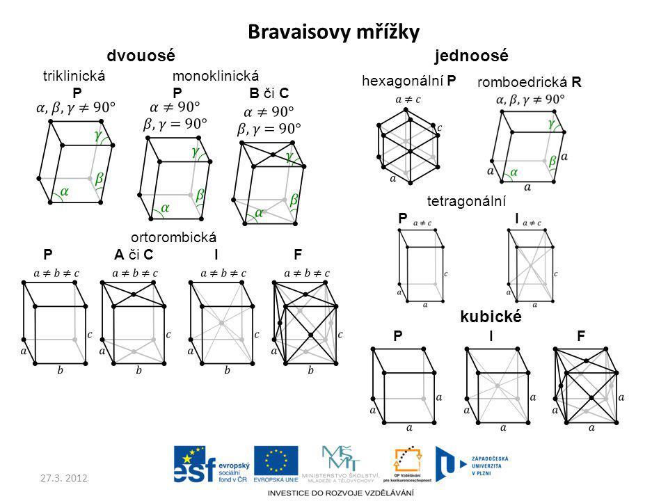 27.3. 2012 Bravaisovy mřížky triklinická P monoklinická P B či C ortorombická P A či C I F hexagonální P romboedrická R tetragonální P I dvouosé kubic