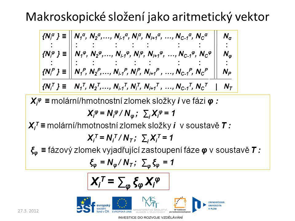 27.3. 2012 Makroskopické složení jako aritmetický vektor {N i α } ≡ N 1 α, N 2 α,…, N i-1 α, N i α, N i+1 α, …, N C-1 α, N C α N α : : : : : : : : : {