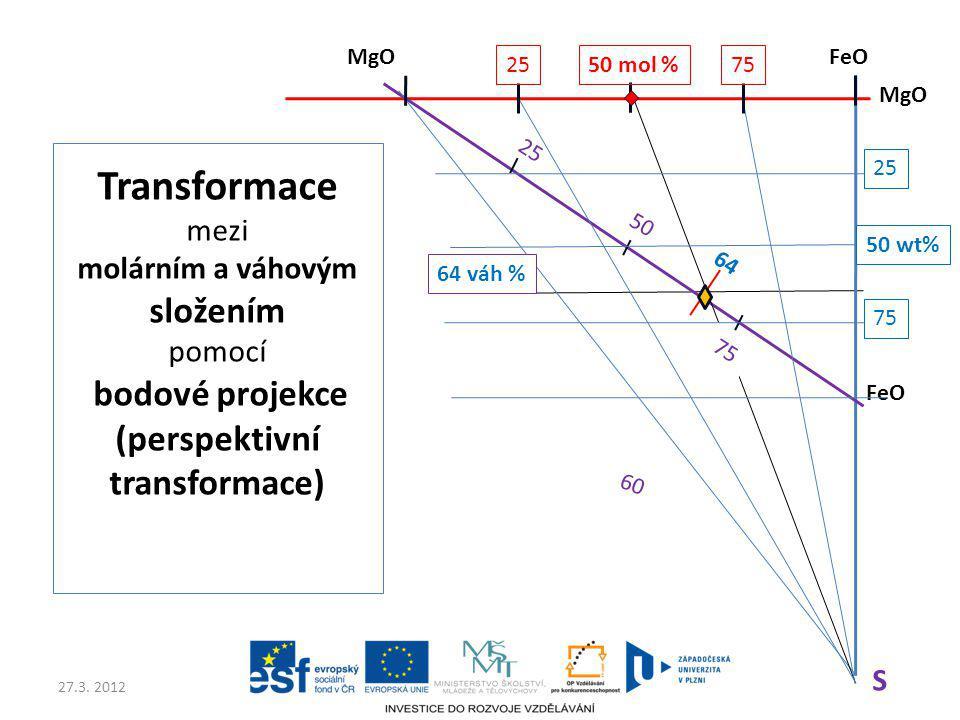 27.3. 2012 MgOFeO 50 mol % FeO 2575 25 50 60 S Transformace mezi molárním a váhovým složením pomocí bodové projekce (perspektivní transformace) 25 50
