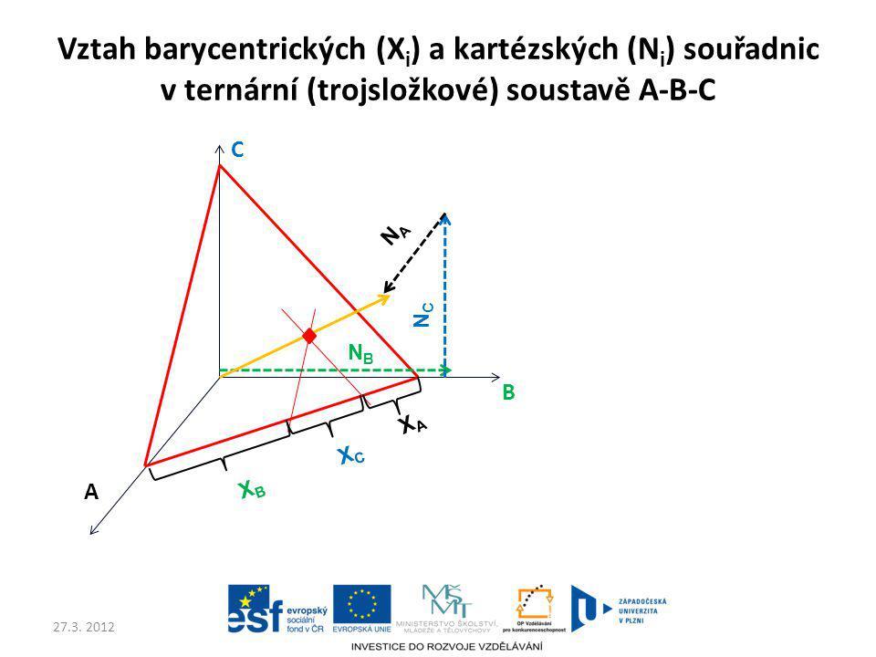 27.3. 2012 Vztah barycentrických (X i ) a kartézských (N i ) souřadnic v ternární (trojsložkové) soustavě A-B-C A B C X C NCNC X B X A NANA NBNB