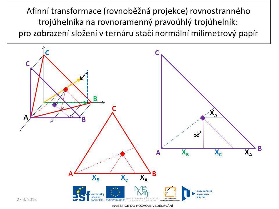 27.3. 2012 Afinní transformace (rovnoběžná projekce) rovnostranného trojúhelníka na rovnoramenný pravoúhlý trojúhelník: pro zobrazení složení v ternár
