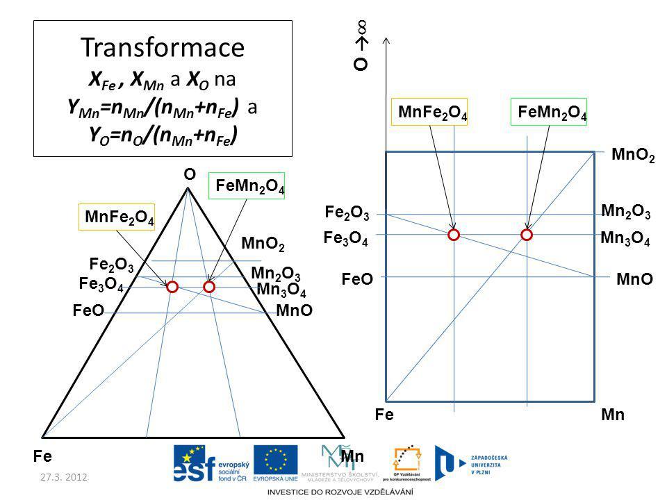 27.3. 2012 Transformace X Fe, X Mn a X O na Y Mn =n Mn /(n Mn +n Fe ) a Y O =n O /(n Mn +n Fe ) FeMn O Fe 3 O 4 FeOMnO Fe 2 O 3 Mn 3 O 4 Mn 2 O 3 MnO