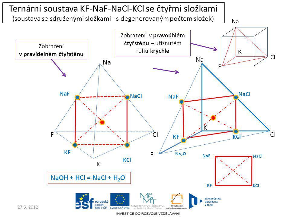 27.3. 2012 F NaCl Ternární soustava KF-NaF-NaCl-KCl se čtyřmi složkami (soustava se sdruženými složkami - s degenerovaným počtem složek) F K Cl Na KF