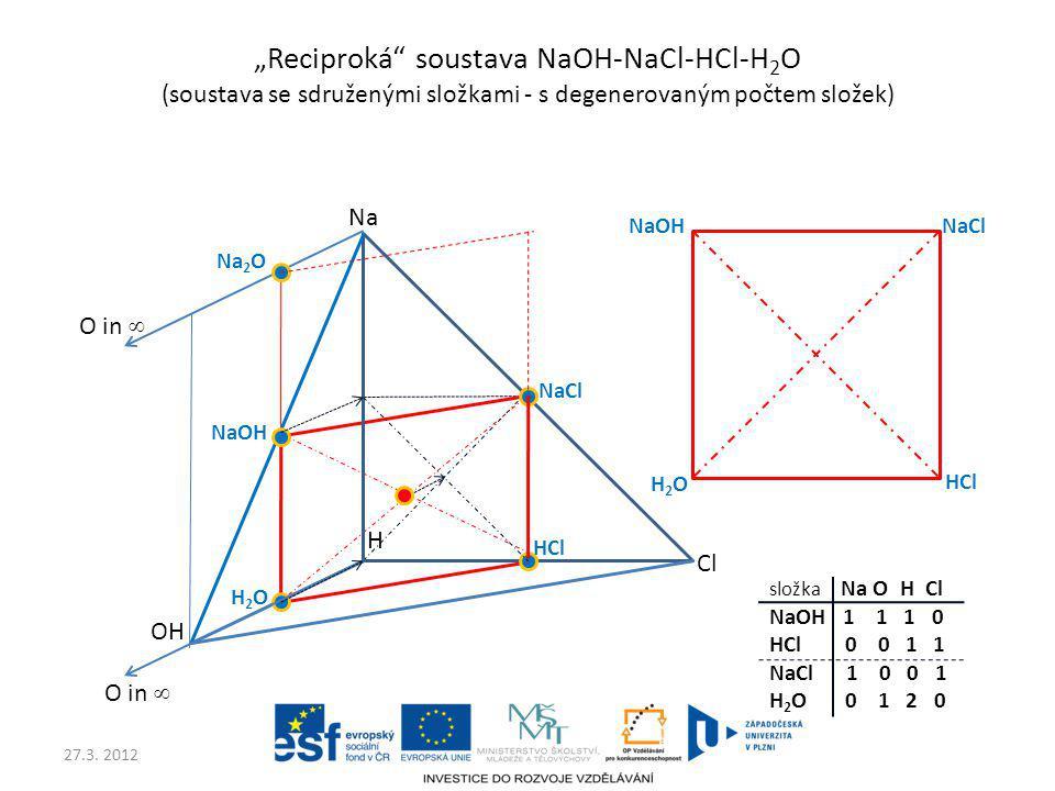 """27.3. 2012 NaCl """"Reciproká"""" soustava NaOH-NaCl-HCl-H 2 O (soustava se sdruženými složkami - s degenerovaným počtem složek) H OH Na Cl Na 2 O NaOH HCl"""
