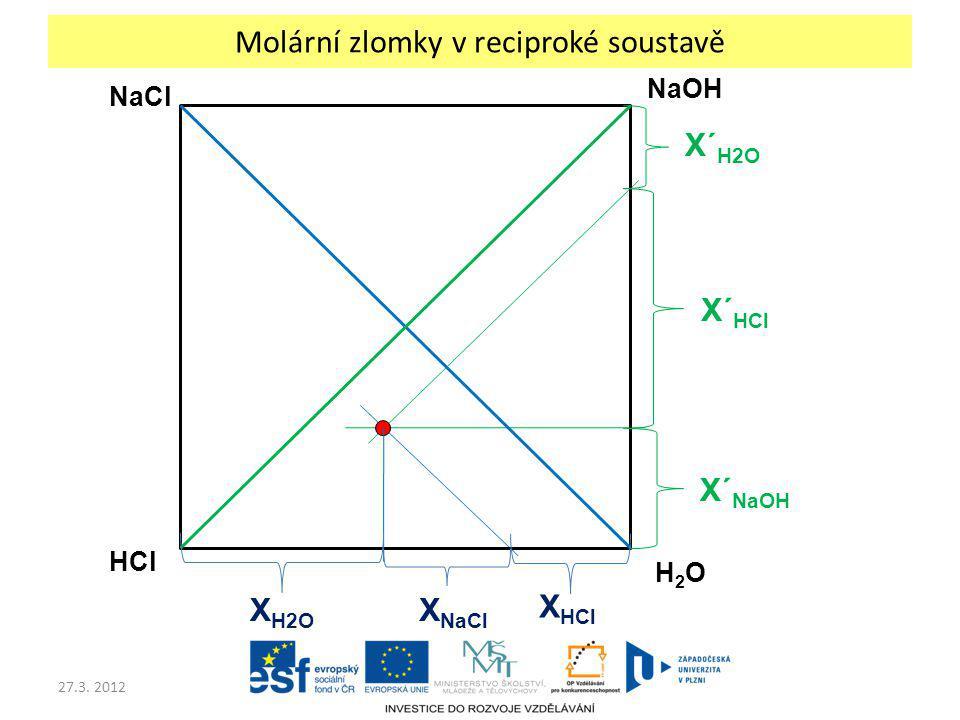 27.3. 2012 Molární zlomky v reciproké soustavě NaCl NaOH HCl H2OH2O X H2O X NaCl X HCl X´ NaOH X´ HCl X´ H2O