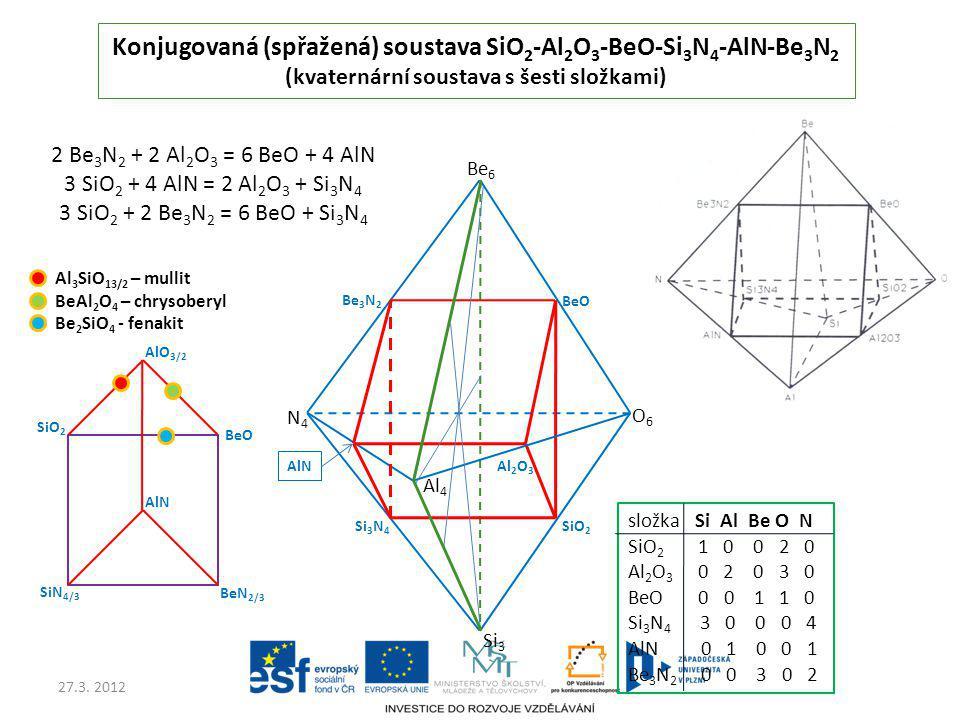 27.3. 2012 2 Be 3 N 2 + 2 Al 2 O 3 = 6 BeO + 4 AlN 3 SiO 2 + 4 AlN = 2 Al 2 O 3 + Si 3 N 4 3 SiO 2 + 2 Be 3 N 2 = 6 BeO + Si 3 N 4 Be 6 N4N4 Al 4 Si 3