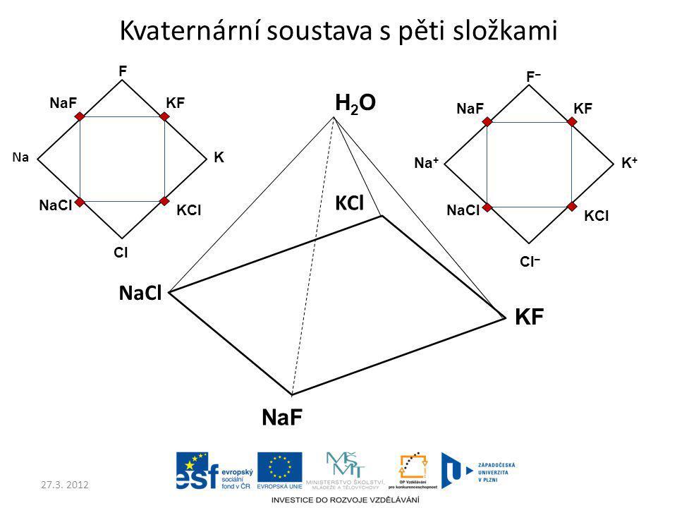 27.3. 2012 Kvaternární soustava s pěti složkami NaCl NaF KCl KF H2OH2O NaCl Na Cl F K NaF KCl KF NaCl Na + F–F– K+K+ NaF KCl KF Cl –