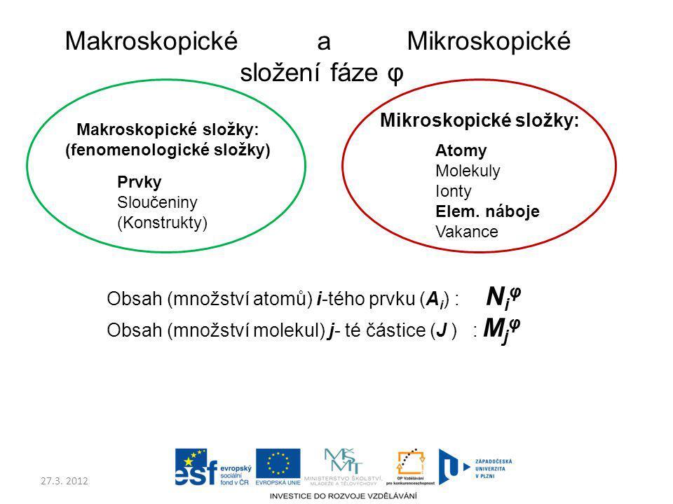 27.3. 2012 Mikroskopické složky: Atomy Molekuly Ionty Elem. náboje Vakance Makroskopické složky: (fenomenologické složky) Prvky Sloučeniny (Konstrukty