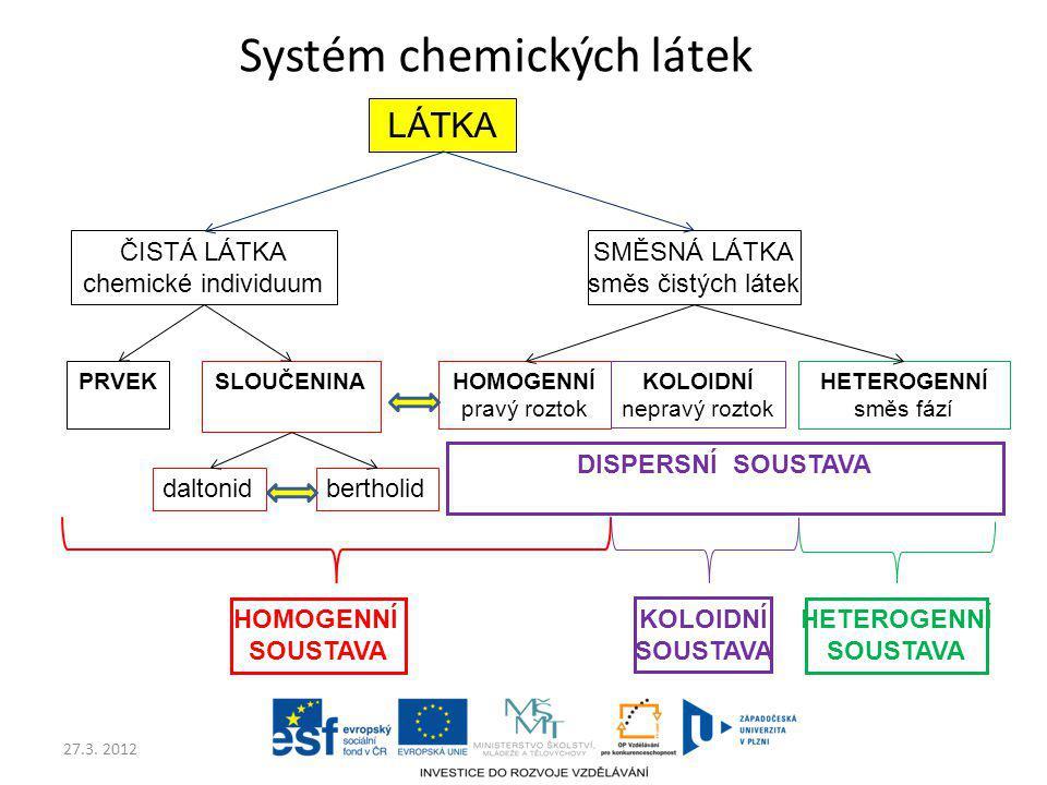 27.3. 2012 Systém chemických látek LÁTKA ČISTÁ LÁTKA chemické individuum SMĚSNÁ LÁTKA směs čistých látek PRVEKSLOUČENINAHOMOGENNÍ pravý roztok HETEROG