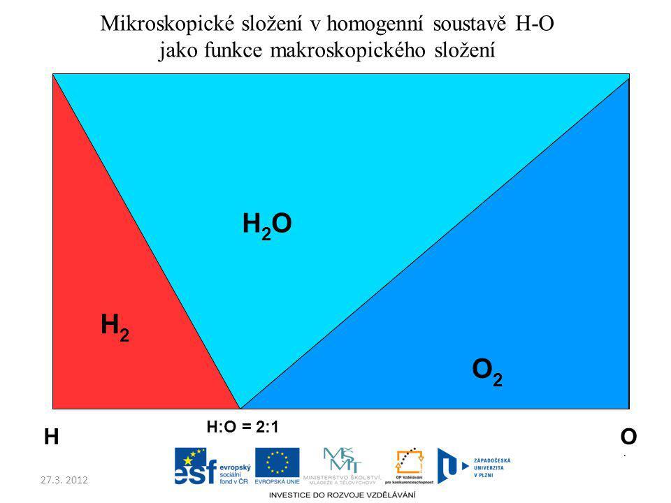 27.3. 2012 H2H2 H2OH2O O2O2 Mikroskopické složení v homogenní soustavě H-O jako funkce makroskopického složení HO H:O = 2:1