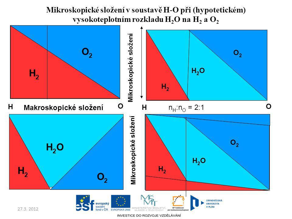 27.3. 2012 H O H2H2 O2O2 H2H2 H2OH2O O2O2 n H :n O = 2:1H O H2H2 H2OH2O O2O2 Mikroskopické složení Makroskopické složení Mikroskopické složení Mikrosk