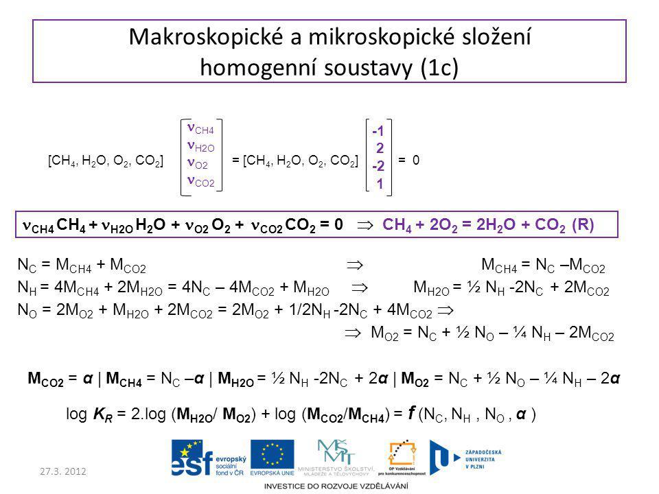 27.3. 2012 = [CH 4, H 2 O, O 2, CO 2 ] Makroskopické a mikroskopické složení homogenní soustavy (1c) CH4 CH 4 + H2O H 2 O + O2 O 2 + CO2 CO 2 = 0  CH