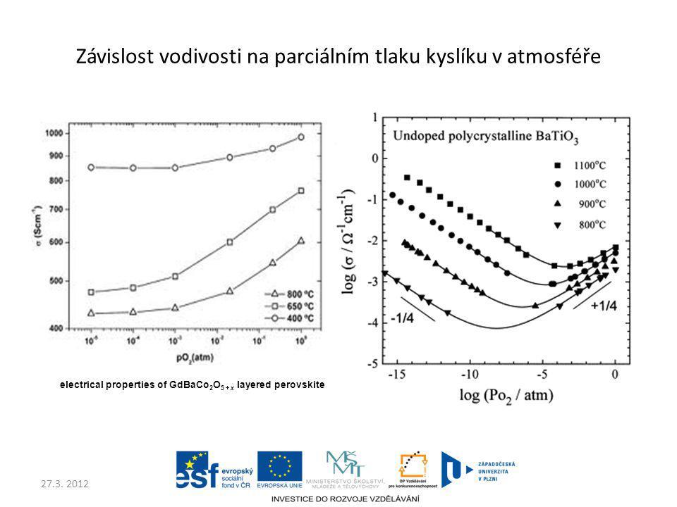 27.3. 2012 Závislost vodivosti na parciálním tlaku kyslíku v atmosféře electrical properties of GdBaCo 2 O 5 + x layered perovskite