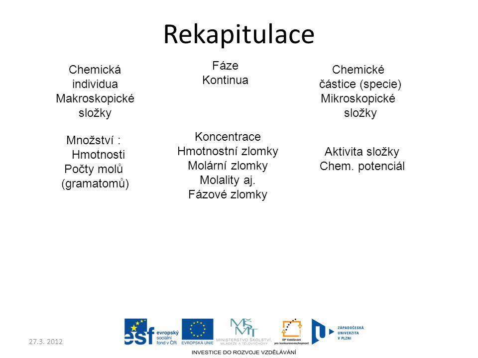 27.3. 2012 Rekapitulace Fáze Kontinua Chemická individua Makroskopické složky Chemické částice (specie) Mikroskopické složky Množství : Hmotnosti Počt