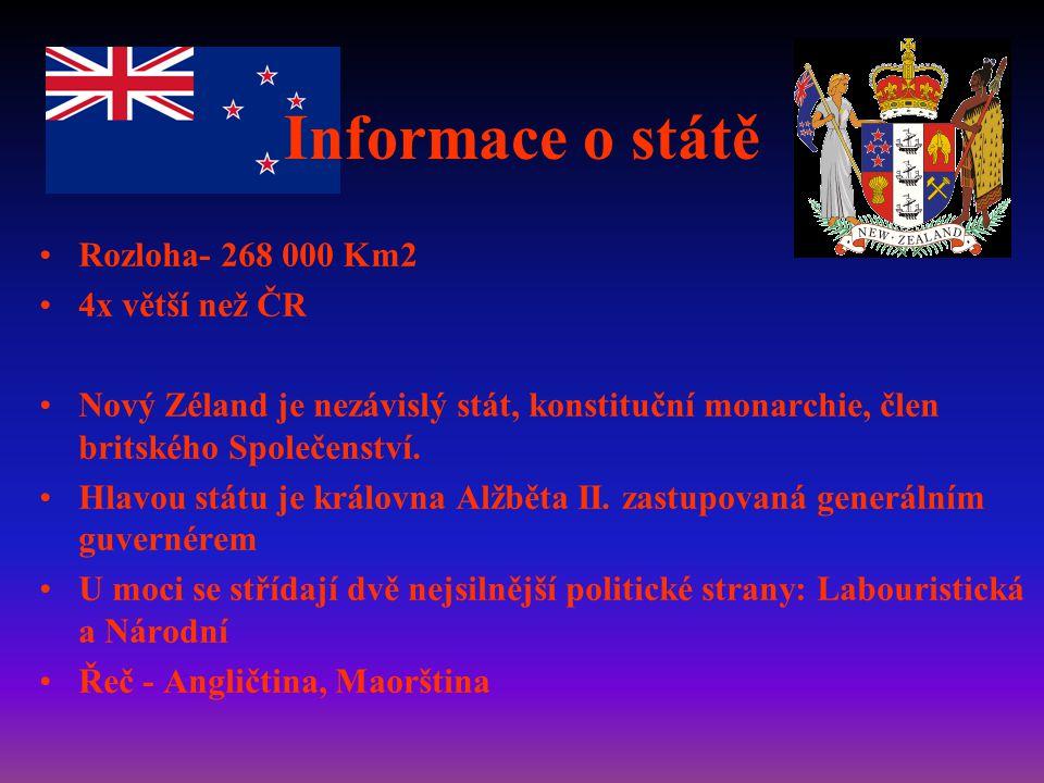 Informace o státě Rozloha- 268 000 Km2 4x větší než ČR Nový Zéland je nezávislý stát, konstituční monarchie, člen britského Společenství.