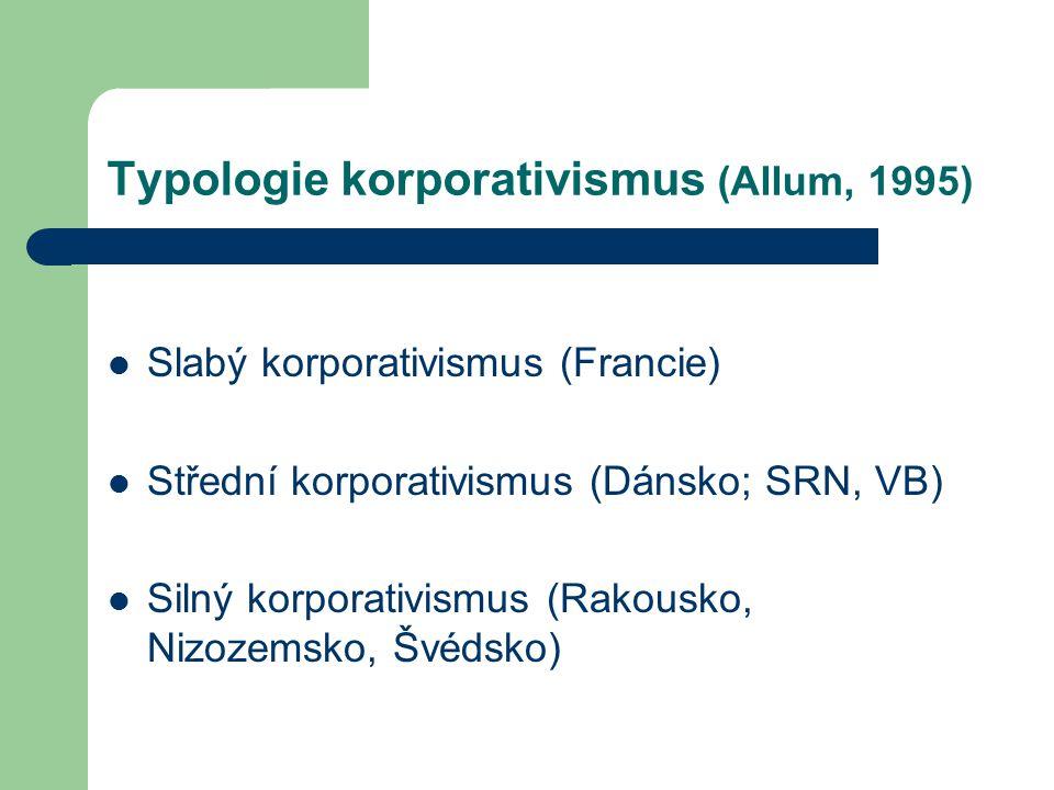Typologie korporativismus (Allum, 1995) Slabý korporativismus (Francie) Střední korporativismus (Dánsko; SRN, VB) Silný korporativismus (Rakousko, Niz