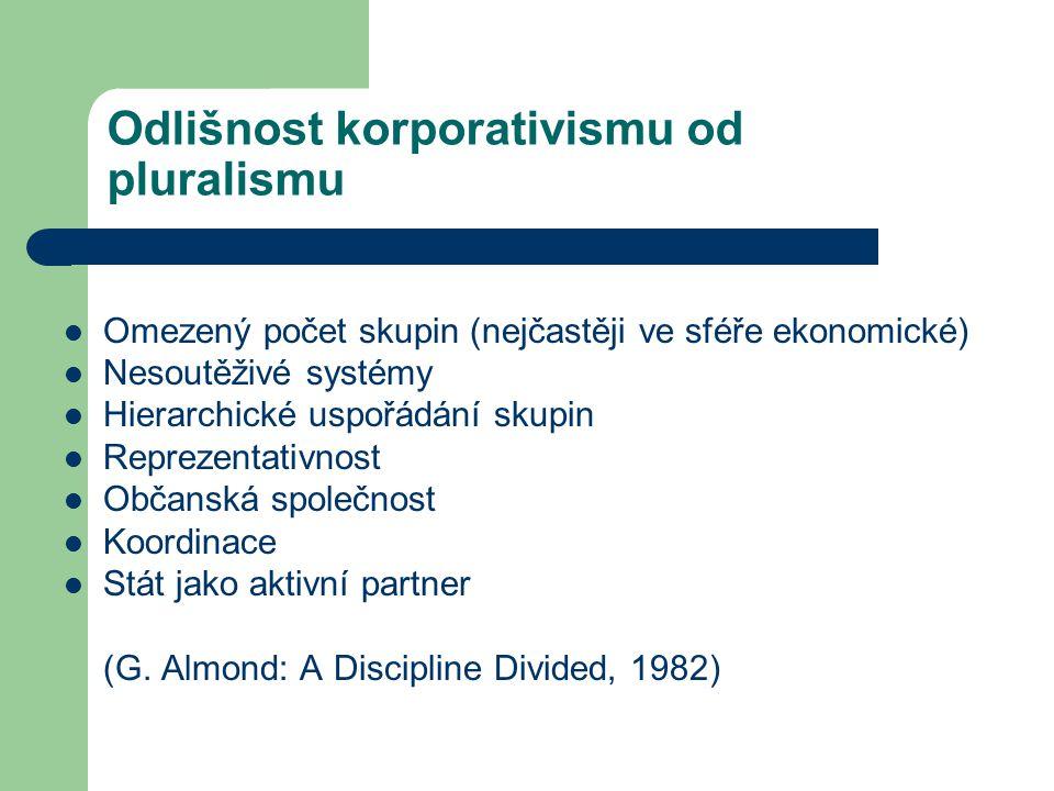 Odlišnost korporativismu od pluralismu Omezený počet skupin (nejčastěji ve sféře ekonomické) Nesoutěživé systémy Hierarchické uspořádání skupin Reprez