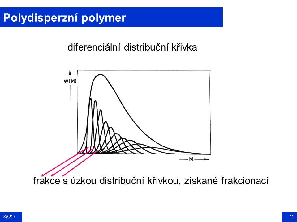 """ZFP 110 Distribuce molekulových hmotností  jsou polydisperznípolymery jsou obvykle směsi makromolekul s různou délkou řetězce, neboť délka """"volně"""" na"""