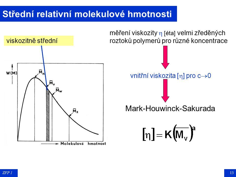 ZFP 112 Střední relativní molekulové hmotnosti číselně střední