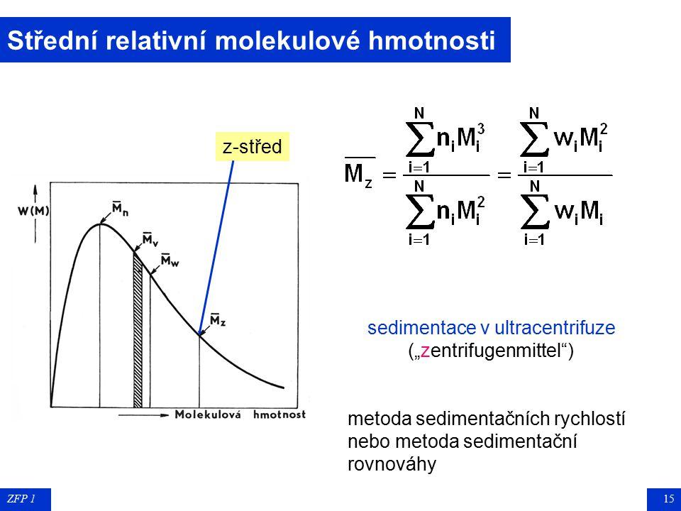 ZFP 114 Střední relativní molekulové hmotnosti index polydisperzity hmotnostně střední metoda měření: elastický rozptyl světla – Rayleighův rozptyl –