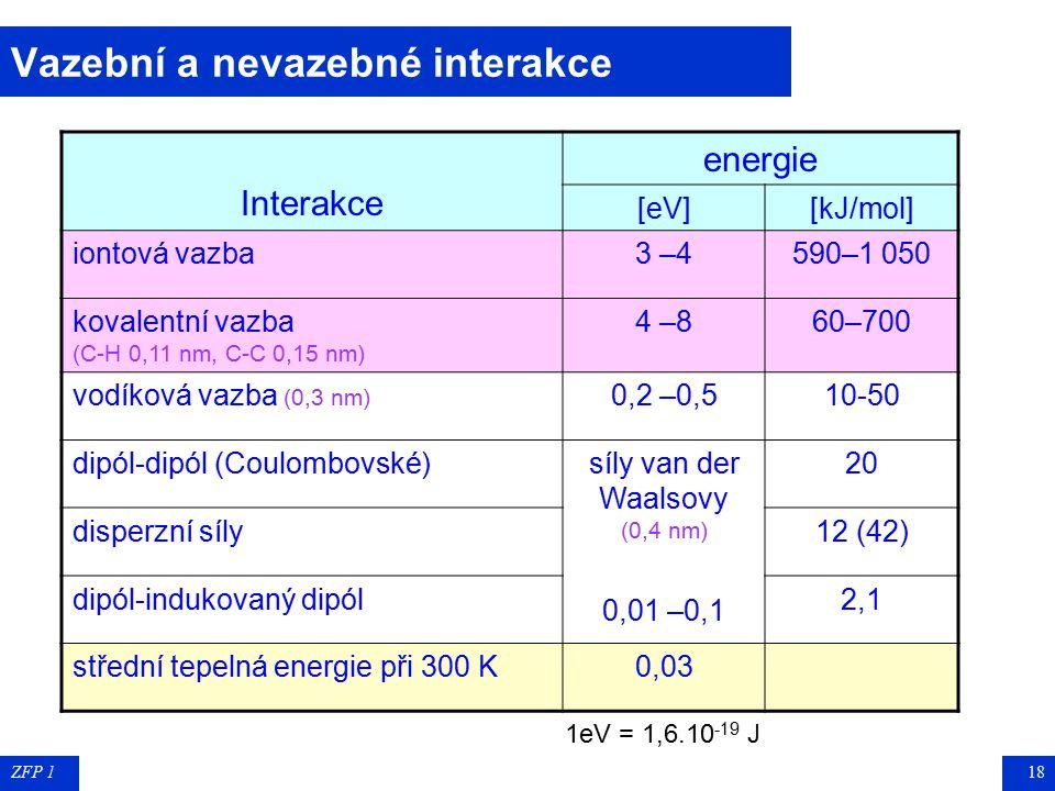 ZFP 117 Koheze makromolekul mírou koheze je energie, kterou je třeba vynaložit na úplné oddělení molekul kohezní energie nízkomolekulárních látek se s