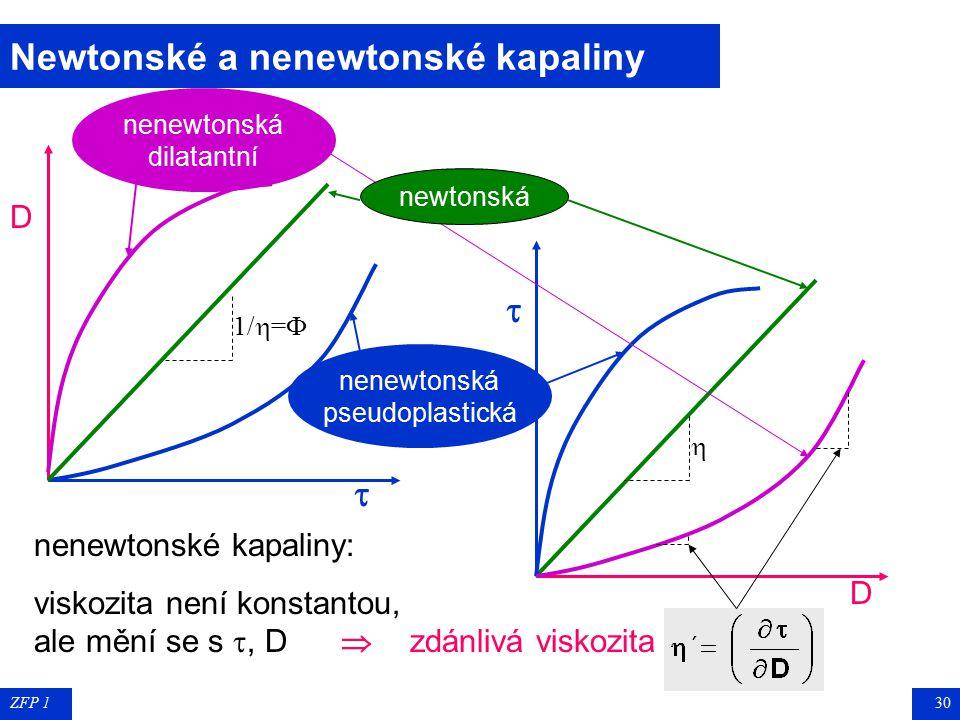 ZFP 129 Viskozita polymerů – viskózní tok koeficient dynamické viskozity  = koeficient úměrnosti mezi tečným napětím  a gradientem rychlosti při la