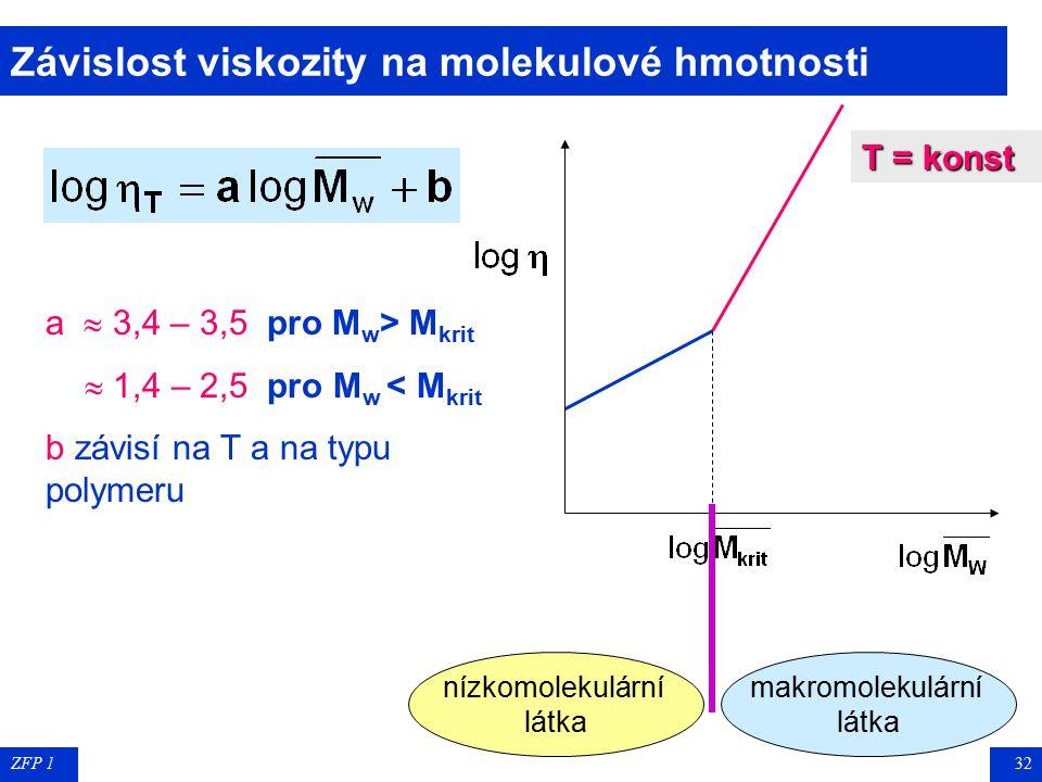 ZFP 131 Lineární tokové chování ne-Newtonské kapaliny  D při malých deformačních rychlostech nebo malém tečném (smykovém) napětí lze tokové křivky ne