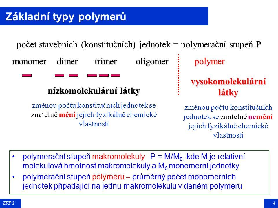 ZFP 14 Základní typy polymerů polymerační stupeň makromolekuly P = M/M 0, kde M je relativní molekulová hmotnost makromolekuly a M 0 monomerní jednotky polymerační stupeň polymeru – průměrný počet monomerních jednotek připadající na jednu makromolekulu v daném polymeru P počet stavebních (konstitučních) jednotek = polymerační stupeň P monomer dimer trimer oligomer polymer nízkomolekulární látky změnou počtu konstitučních jednotek se znatelně mění jejich fyzikálně chemické vlastnosti vysokomolekulární látky změnou počtu konstitučních jednotek se znatelně nemění jejich fyzikálně chemické vlastnosti
