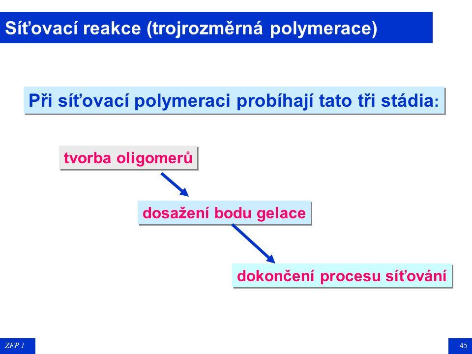 ZFP 144 4. nahodilé síťování vysokomolekulárních polymerů např. vulkanizace kaučuků – zavedení příčných vazeb do vysokomolekulárních kaučukovitých pol