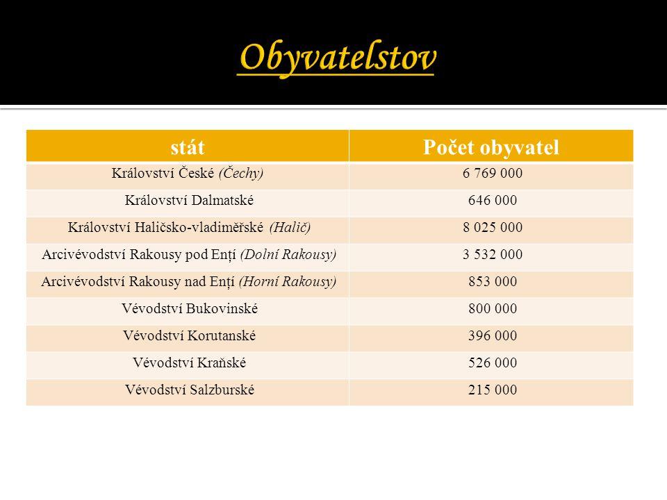 státPočet obyvatel Království České (Čechy) 6 769 000 Království Dalmatské 646 000 Království Haličsko-vladiměřské (Halič) 8 025 000 Arcivévodství Rak