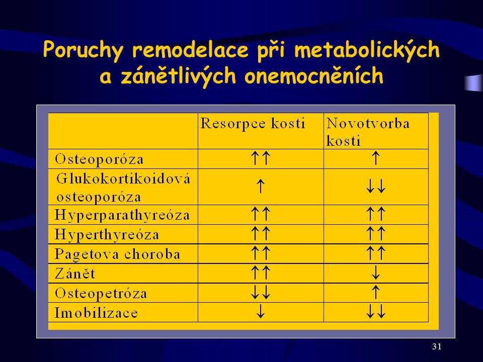 31 Poruchy remodelace při metabolických a zánětlivých onemocněních