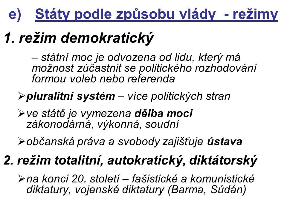 e)Státy podle způsobu vlády - režimy 1. režim demokratický – státní moc je odvozena od lidu, který má možnost zúčastnit se politického rozhodování for