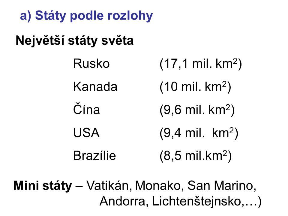 a) Státy podle rozlohy Největší státy světa Rusko (17,1 mil. km 2 ) Kanada (10 mil. km 2 ) Čína(9,6 mil. km 2 ) USA (9,4 mil. km 2 ) Brazílie (8,5 mil